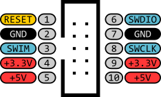 ST-LINK/V2 Clone Header